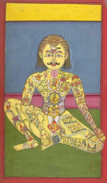 chakra-nadi-kundalini